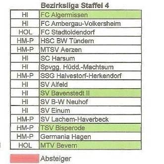 FC Algermissen in der Bezirksliga 4