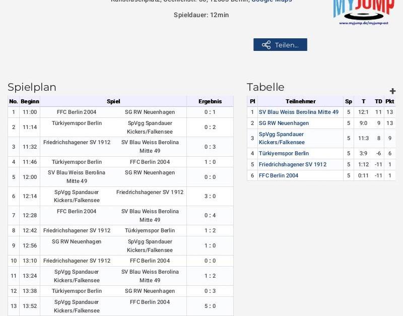 E♀: FFC Berlin MYJUMP Ostercup 2019