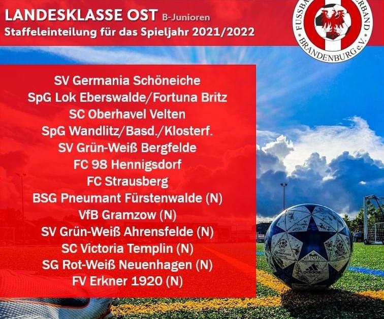 Staffeinteilung der Großfeldteams Saison 2021/2022