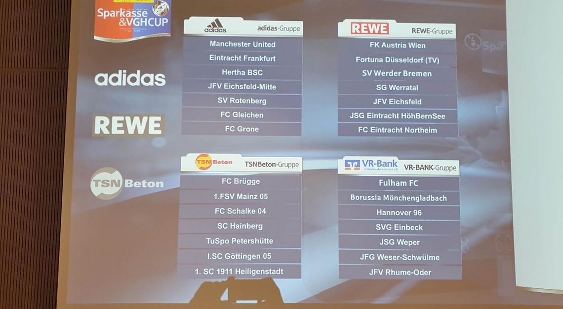 AUSLOSUNG Sparkasse & VGH Cup 2020
