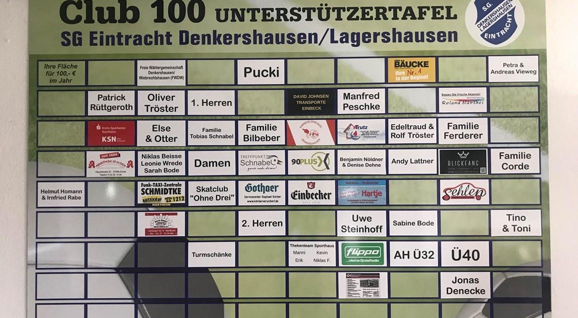 Erfolgreiche Club100-Infoveranstaltung